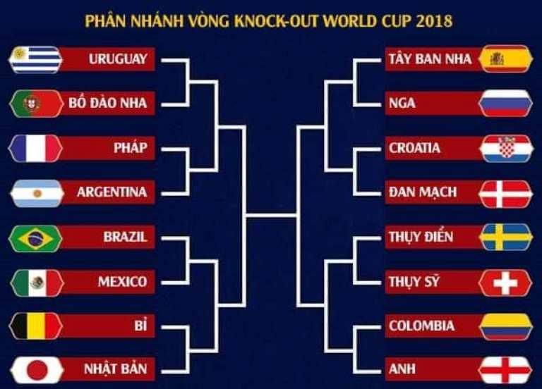 Trung hợp đến không ngờ, DẤU HIỆU cho thấy U23 Việt Nam sẽ vô địch ASIAD? - Bóng Đá