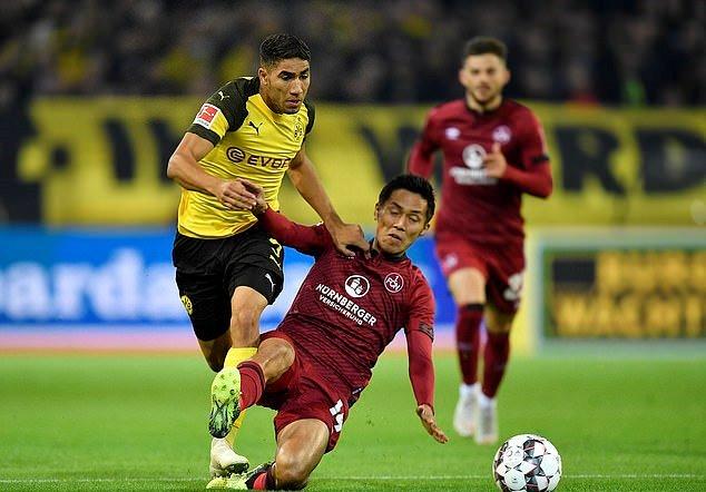 Đội hình U21 Bundesliga - Bóng Đá
