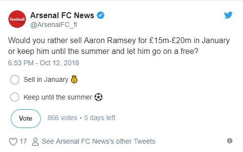74% fan Arsenal ủng hộ bán Ramsey - Bóng Đá