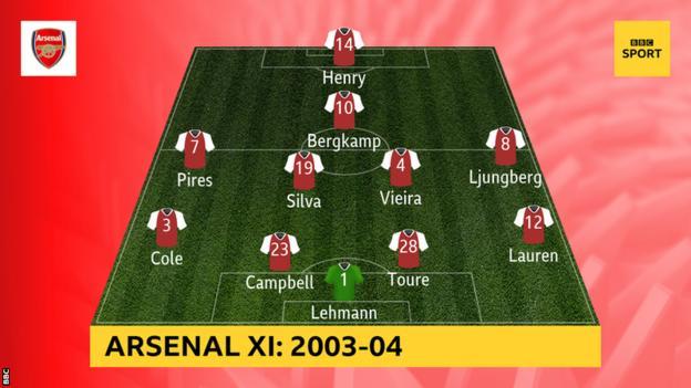 Man Utd 1998/99 và Arsenal 2003, đội hình nào vĩ đại hơn? - Bóng Đá