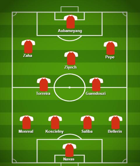 Không Ozil và Lacazette, đội hình Arsenal sẽ như thế nào với 4 tân binh? - Bóng Đá