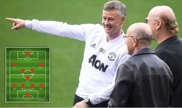 Đội hình Man Utd sẽ như thế nào nếu hoàn tất cả 7 thương vụ? - Bóng Đá