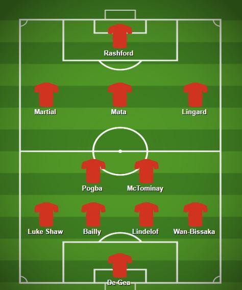 Đâu là đội hình mạnh nhất của Man Utd lúc này? - Bóng Đá
