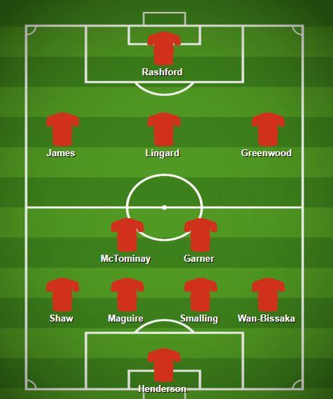 Đội hình 'hàng' Anh quốc cực mạnh của Man Utd - Bóng Đá