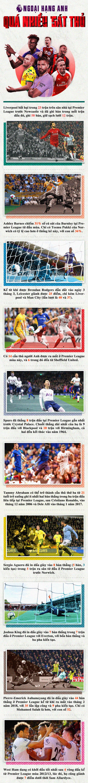 Trước vòng 5 Premier League: Ngoại hạng Anh quá nhiều 'sát thủ' - Bóng Đá