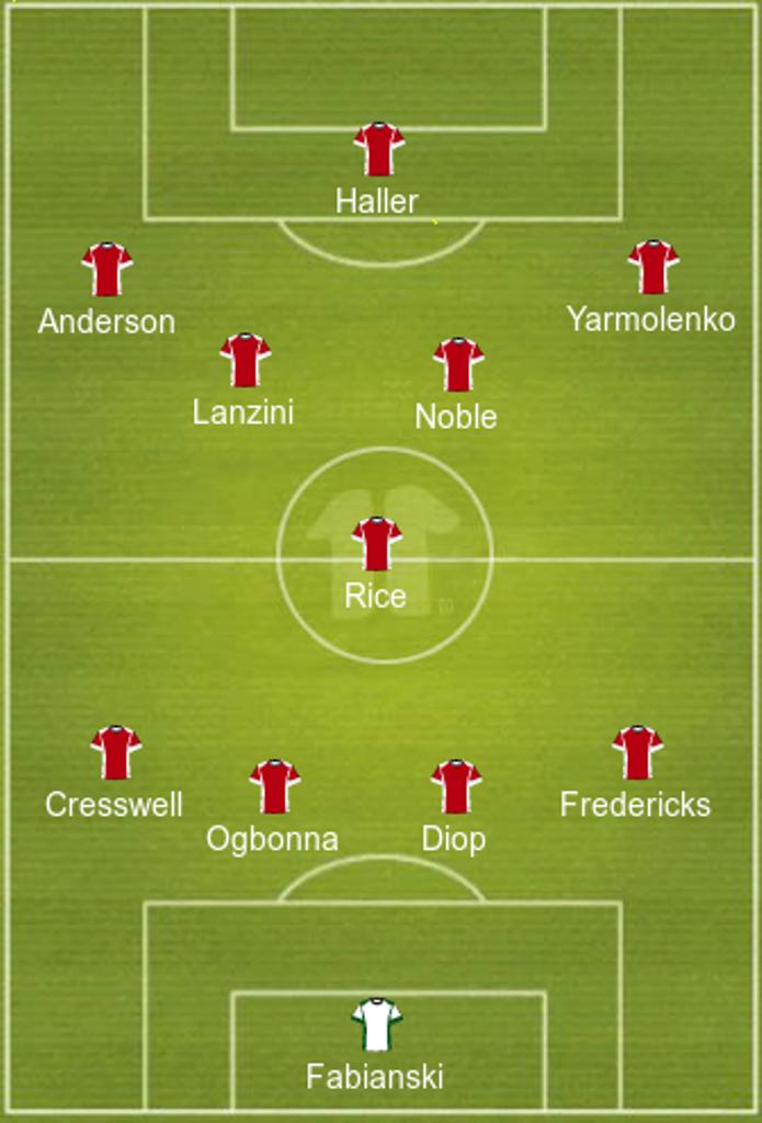 Không đùa! Đội hình cực chất của West Ham có thể khiến Quỷ đỏ ôm hận - Bóng Đá