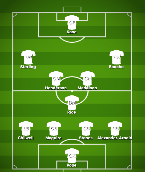 NO BRAINER England XI which MUST start at Euro 2020, including Liverpool and Manchester United stars - Bóng Đá
