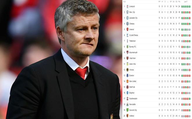 Arsenal thua sốc, MU rớt xuống 14 - Bóng Đá