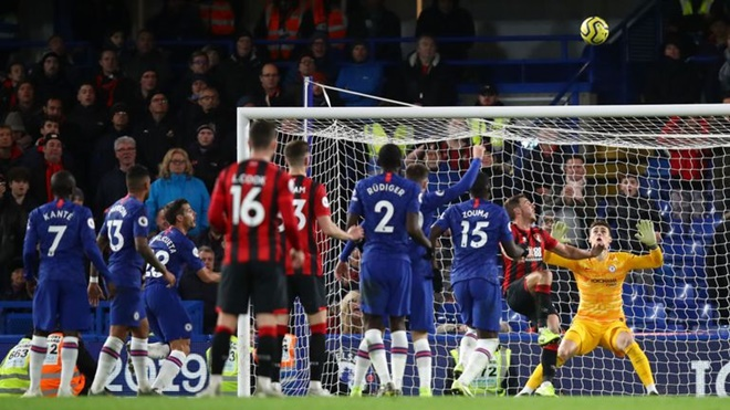 Chelsea's Kepa Arrizabalaga – the worst keeper in the Premier League - Bóng Đá