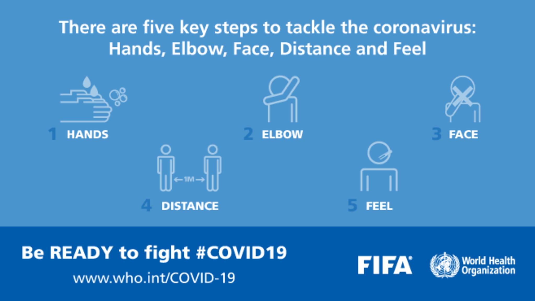 Five steps to kicking out coronavirus - Bóng Đá