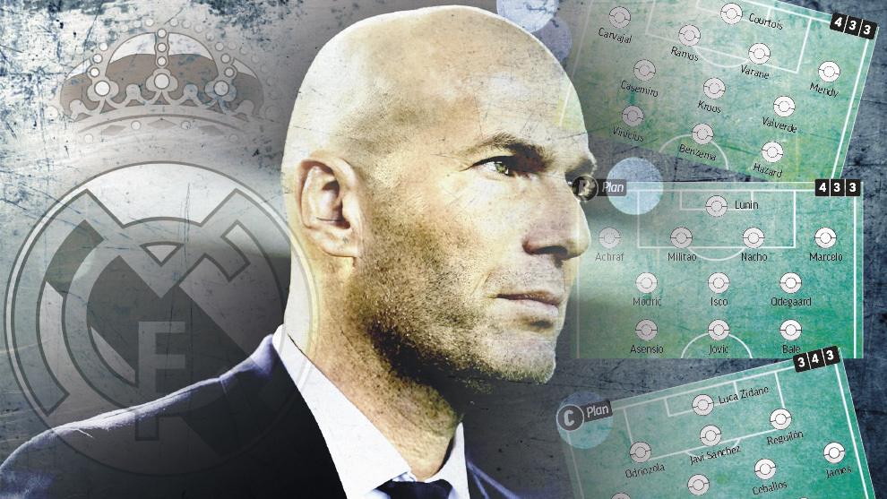 Zidane has a Plan A, Plan B and even a Plan C - Bóng Đá
