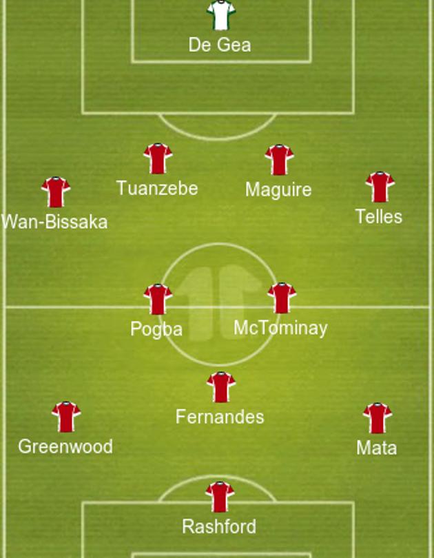 Man Utd đấu Chelsea: Trụ cột trở lại, Solskjaer thực hiện 4 thay đổi - Bóng Đá