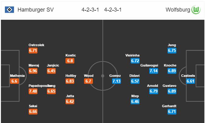 Vòng đấu khép lại Bundesliga 2016/17: Ba cuộc chiến, hai số phận - Bóng Đá