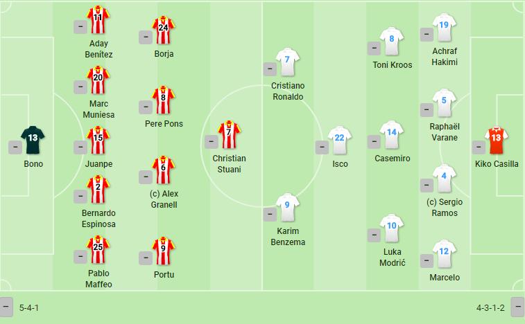 TRỰC TIẾP Girona vs Real Madrid: Song sát Ronaldo-Benzema (Đội hình chính thức) - Bóng Đá