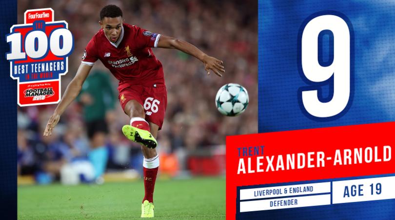 Top 100 cầu thủ trẻ xuất sắc nhất năm 2017 (Phần 11) - Bóng Đá