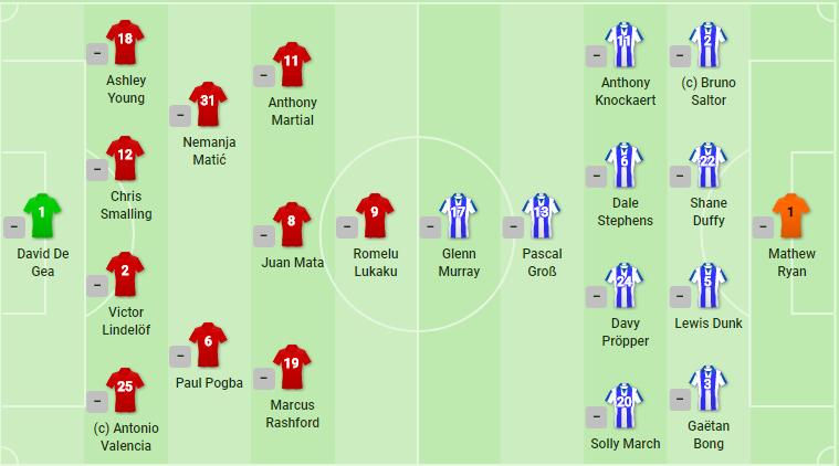 TRỰC TIẾP Man United vs Brighton: Lindelof xuất trận (Đội hình chính thức) - Bóng Đá