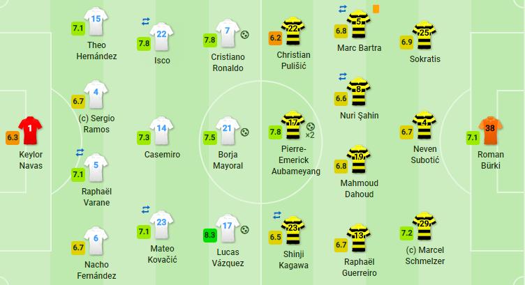 Chiến đấu kiên cường, Dortmund có lời chia tay đẹp Champions League - Bóng Đá