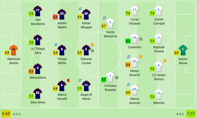 Ronaldo lại ghi bàn, PSG chết lặng tại Parc de Princes - Bóng Đá