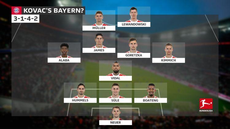 Với Kovac, Bayern sẽ đá đội hình nào mùa giải mới?  - Bóng Đá