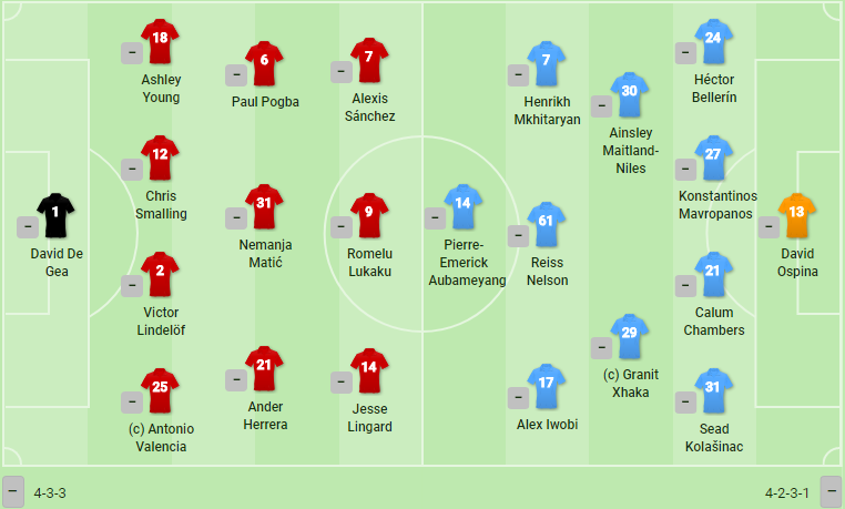 TRỰC TIẾP Man United vs Arsenal: - Bóng Đá