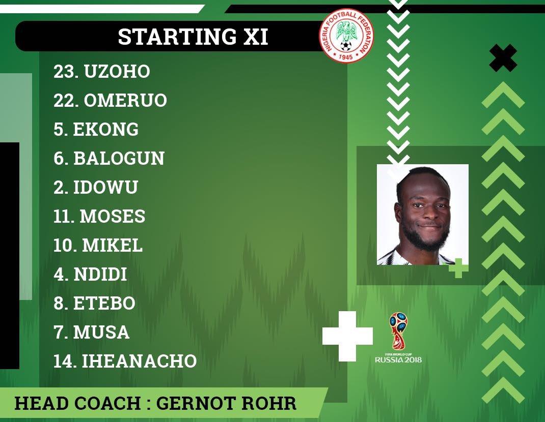 trực tiếp nigeria vs iceland iceland quyết gi 224 nh 3 điểm