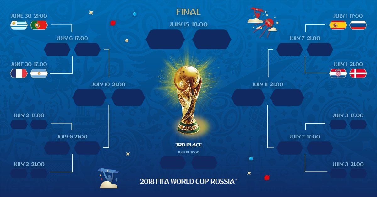 5 điểm nhấn Nigeria 1-2 Argentina: - Bóng Đá
