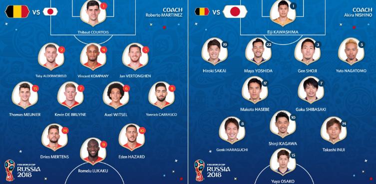 TRỰC TIẾP Bỉ 0-0 Nhật Bản: Người Nhật tự tin (H1) - Bóng Đá