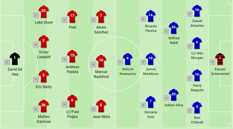 TRỰC TIẾP Man United vs Leicester: Đội hình dự kiến - Bóng Đá