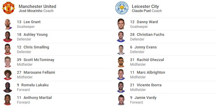 TRỰC TIẾP Man United 1-0 Leicester: Thủ quân Pogba nổ súng (H1) - Bóng Đá
