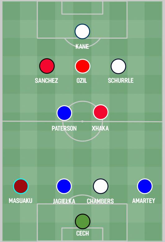 Đội hình tệ nhất vòng 1 Premier League: Arsenal có 3, Man Utd góp 1 - Bóng Đá