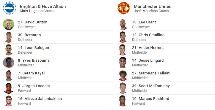 TRỰC TIẾP Brighton vs Man United: - Bóng Đá