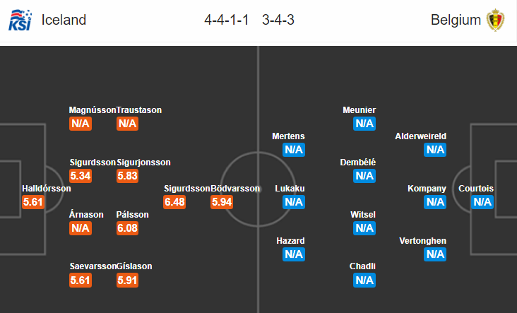 01h45 ngày 12/09, Iceland vs Bỉ: Phá tan Quốc đảo băng - Bóng Đá