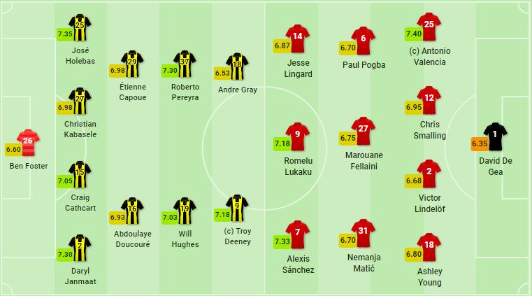 TRỰC TIẾP Watford vs Man United:  - Bóng Đá