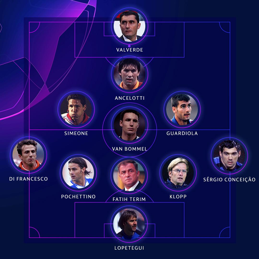 HÀNG ĐỘC! Đội hình tiêu biểu các HLV tại Champions League 2018/19 - Bóng Đá