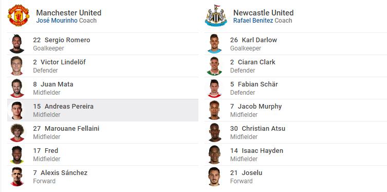 TRỰC TIẾP Man United vs Newcastle: Đội hình dự kiến - Bóng Đá