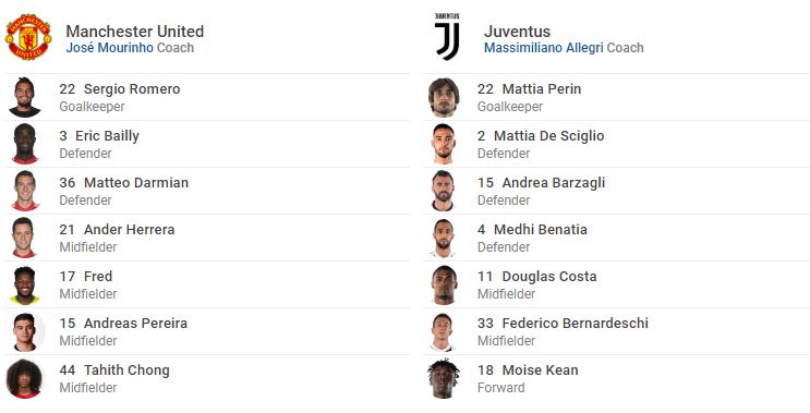 TRỰC TIẾP Man United vs Juventus: Đội hình dự kiến - Bóng Đá