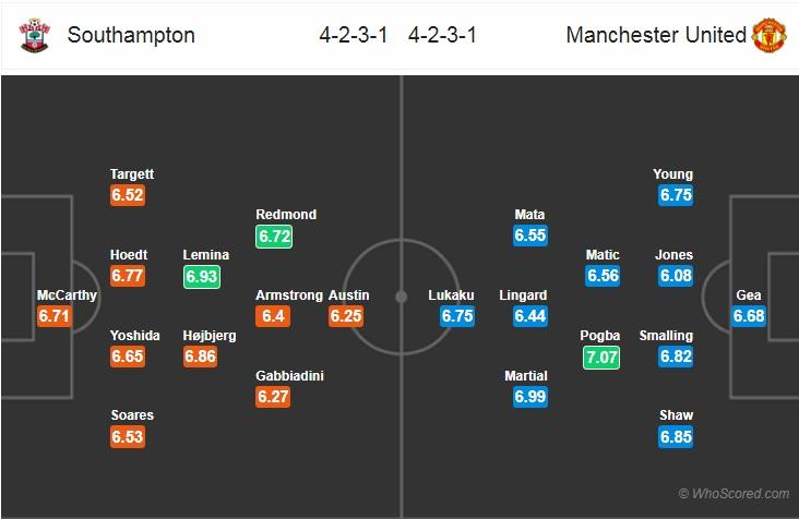 00h30 ngày 02/12, Southampton vs Man United: Cú hích từ Champions League - Bóng Đá