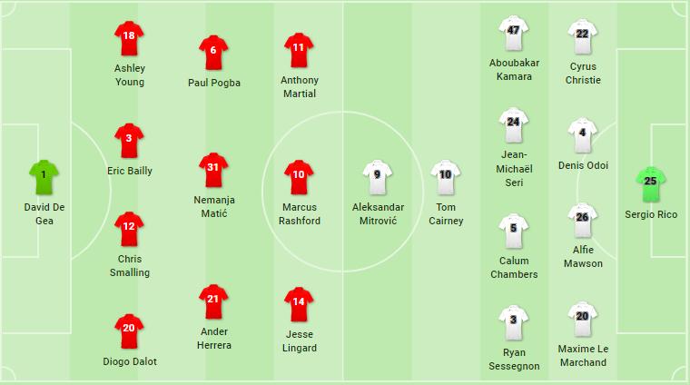 22h00 ngày 09/12, Man United vs Fulham: Thời cơ của Quỷ - Bóng Đá