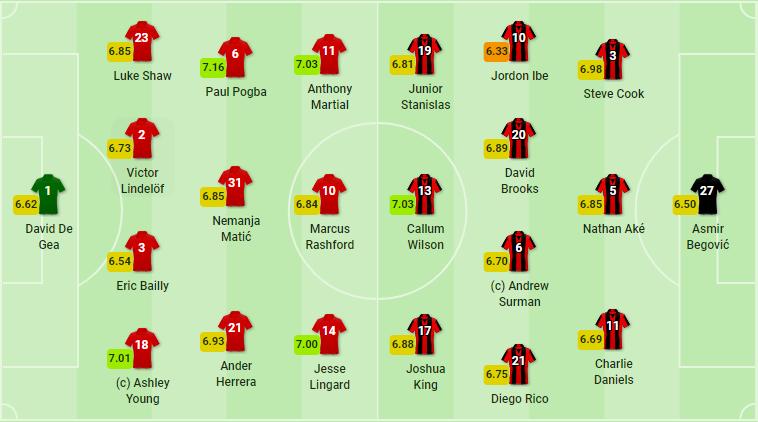 Pogba 'nhảy múa' tại Old Trafford, Man United chỉ còn kém Arsenal 3 điểm - Bóng Đá