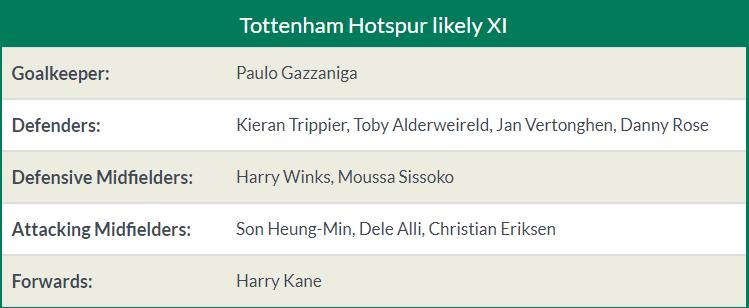 03h00 ngày 09/01, Tottenham vs Chelsea: Ác mộng hiện về? - Bóng Đá