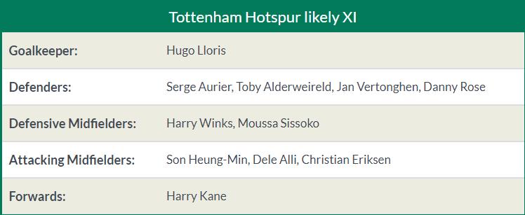 23h30 ngày 13/01, Tottenham vs Man United: Kết thúc 'tuần trăng mật'? - Bóng Đá