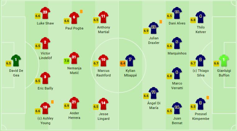 TRỰC TIẾP Man United 0-0 PSG: Mbappe bỏ lỡ cơ hội mười mươi (H1) - Bóng Đá