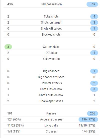 TRỰC TIẾP RB Leipzig 0-1 Hoffenheim: Chủ nhà suýt gỡ hòa (H2) - Bóng Đá