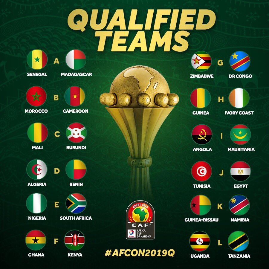 CHÍNH THỨC: Xác định 24 đội tuyển có mặt ở CAN 2019 - Bóng Đá