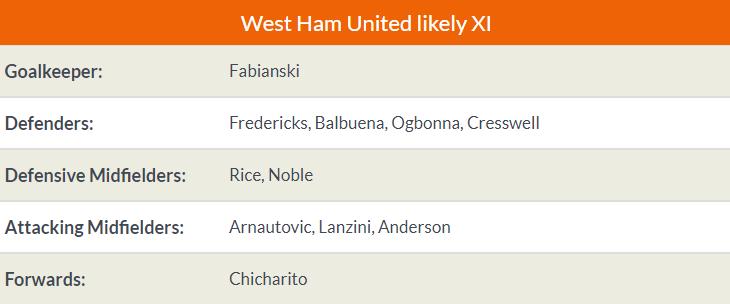 23h30 ngày 13/04, Man United vs West Ham - Bóng Đá