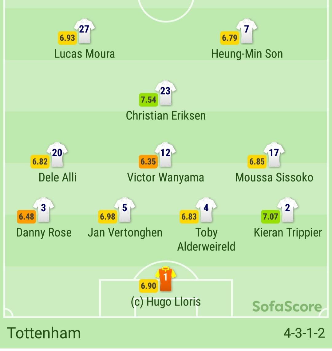 TRỰC TIẾP Ajax Vs Tottenham: Đội Hình Ra Sân