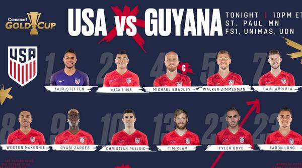 Mỹ vs Guyana  - Bóng Đá
