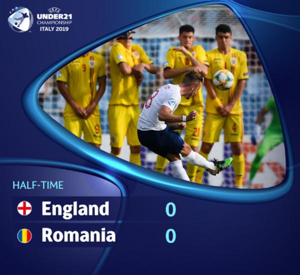 CHOÁNG! 15 phút cuối 6 bàn thắng, U21 Anh cay đắng rời giải - Bóng Đá