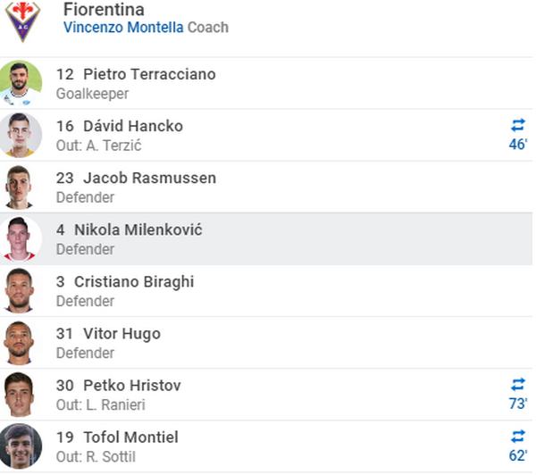 Mở màn ICC 2019, đại diện Serie A chật vật ngược dòng - Bóng Đá