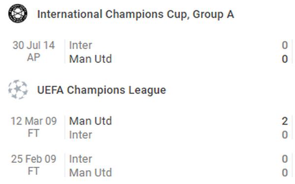 Nhận định Man Utd vs Inter - Bóng Đá